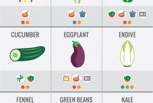 Enjoying Vegetables