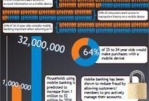 Fintech & Financial Apps