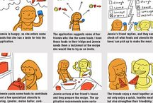 UX | Storyboards