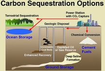 Carbon Farming and Sequestration - Carbon Removal from Atmosphere / Carbon Farming and Sequestration - Carbon Removal from Atmosphere