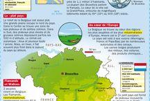 La Belgique et Le Luxemburg