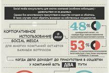 media learn rusia