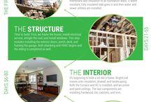 BrightLeaf Homes Blog