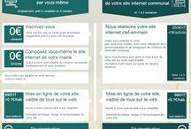 Tarif et fonctionnement site mairie / Fonctionnement des sites internet pour mairie et communes lapagelocale