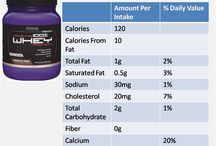Whey Protein / Whey Protein in India , Best Quality Whey Protein In India Check out here @ http://www.khelmart.com/Nutritions/Nutritions-Whey-Protein.aspx