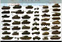 II WW Tanks