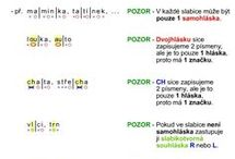Český jazyk - gramatika
