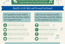 Incredible benefits of Learning Music