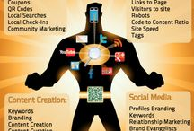 WebSuccess Infographics / by Janette Speyer