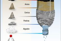 filtri acqua x sopravvivenza