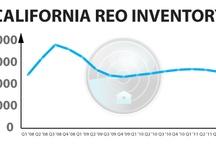 California Foreclosure Stats & Trends / by ForeclosureRadar