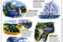 Fr -Sci -Electric -Renewable Energy