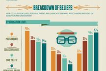 Infographics / The BioLogos Foundation presents a series of infographics offering interesting statistics and facts about science and faith. Feel free to share!