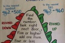 fourth grade math