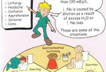 fluid electrolytes acid balance / by CHELLE McClure