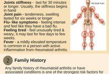 Choroby