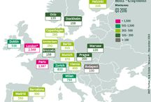 European real estate markets