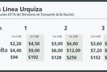 Formas de Viajar - Costos