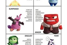 Classroom Emotion Chart