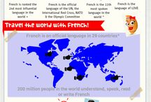 France language.. / Why should you learn France language??