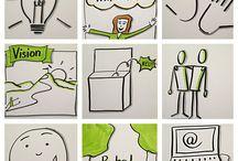 Visualisieren / Visualiseren im Businesscontext
