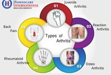 Arthritis treatment in Homeopathy | Joint Pains