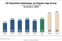 Stats and Demographics / just what the title says