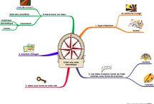 cycle et trajet de l'eau