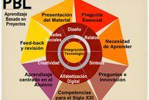 Aprendizajes basados en proyectos
