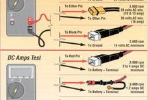 Tecnologia teste voltagem