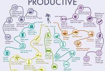 Productivity & Success