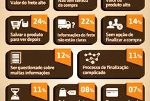 InfoGráfico-Ecommerce / by Paulo Beneton