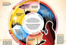 Grafiklerle İslamiyet
