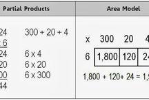 area model / by Lisa LisaML