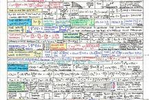 Fysik