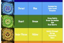 Chakra healing stones