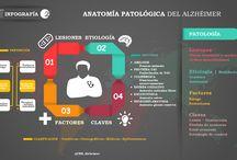 Alzheimer / Información sobre el #Alzhéimer