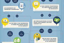 Marketing (general) Infographics