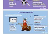 Les métiers du Web