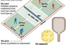 Pickleball Rules / PICKLEBALL  The fastest growing sport in America