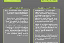 Gestión Planificación Estratégica / Material visual relacionado a la planificación de negocios, de marketing, de ventas, de medios. Análisis de negocios