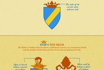 Medieval Trivia