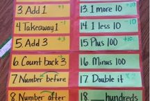 Classroom ideas / Teacher's stuff