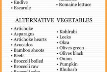 Low-Carb Induction Foods