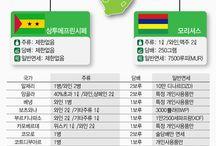 해외여행 필수정보 '면세한도' -아프리카편 / 해외여행 필수정보 '면세한도' -아프리카편