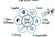 Visual Thinking / by theASIDEblog