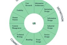 UX Method
