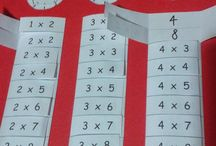 matematik işlemleri