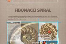 Fibonatti