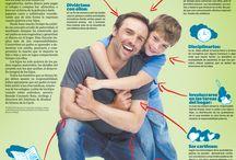 Familias / Reflexiones para familias